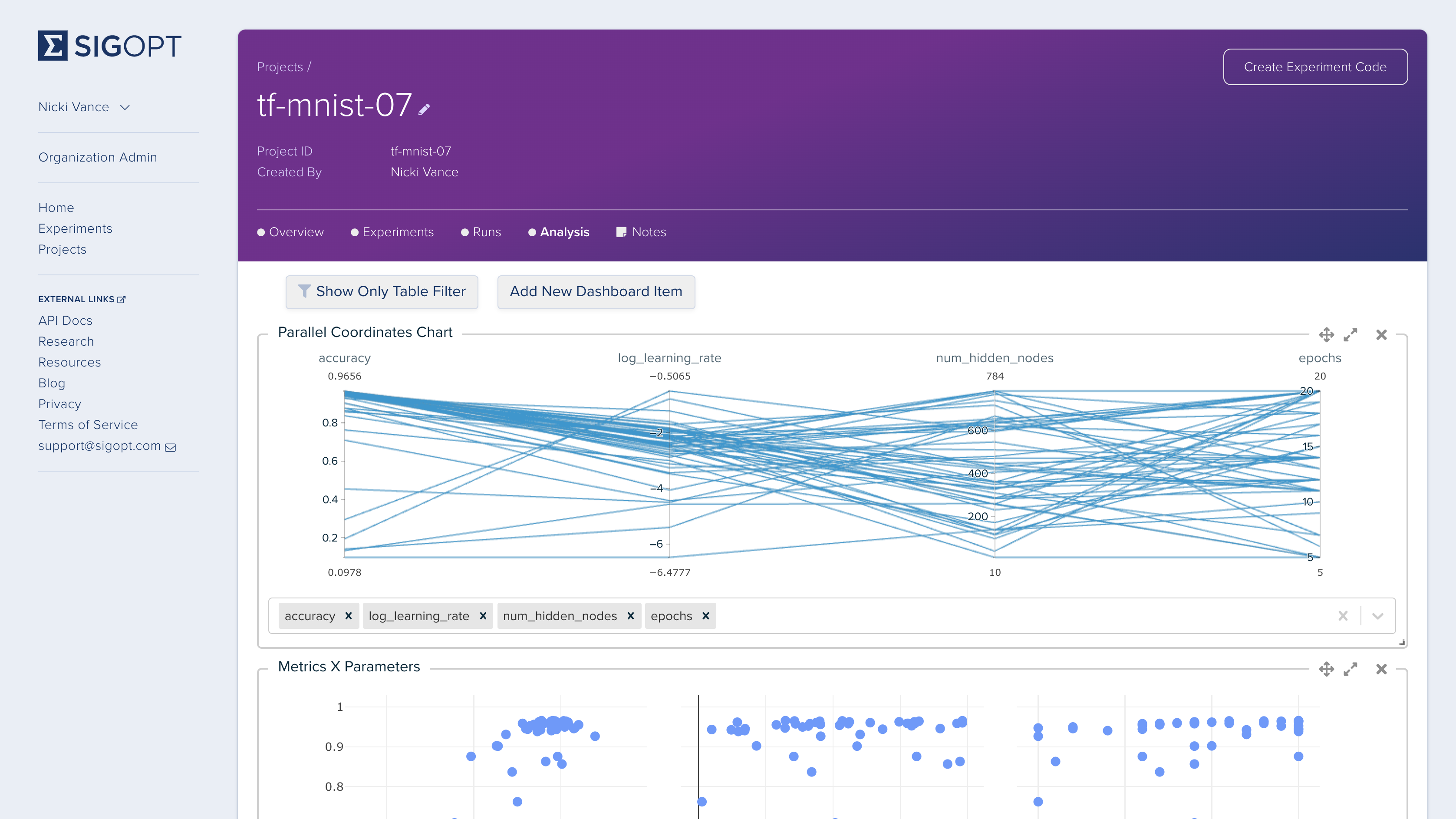 The SigOpt web application provides visualizations of your data.